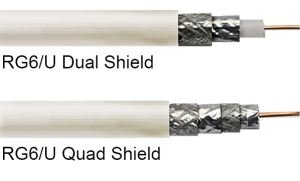 What's the Difference?: RG6 vs RG6Q - Syston Cable